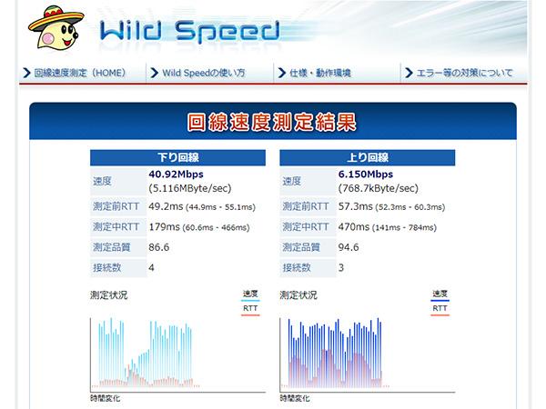ちゅピCOM Air-LANの回線速度テスト5
